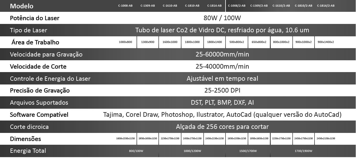 Máquina de corte a laser C-1008-AB - Ficha técnica